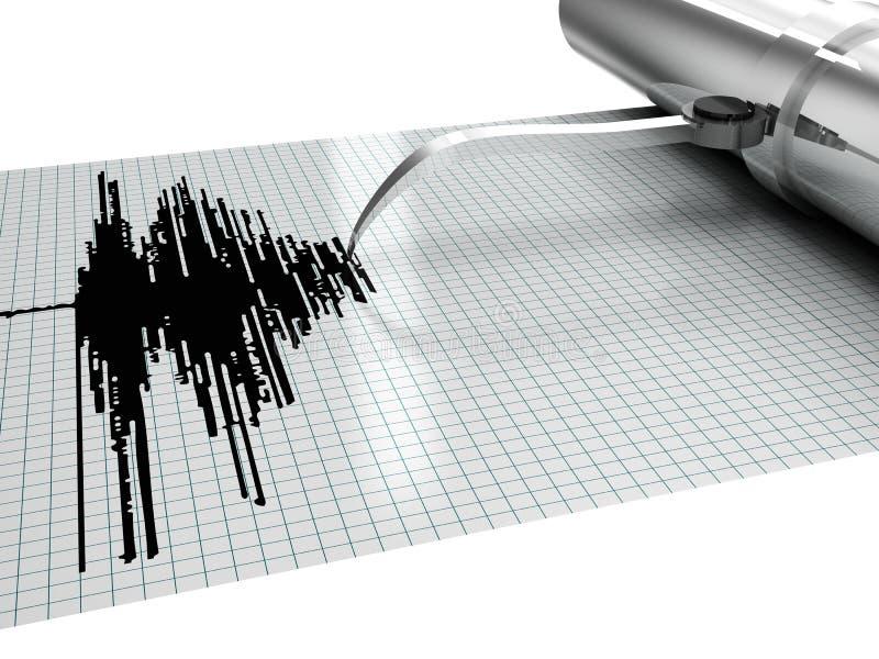 Mesures de tremblement de terre image stock