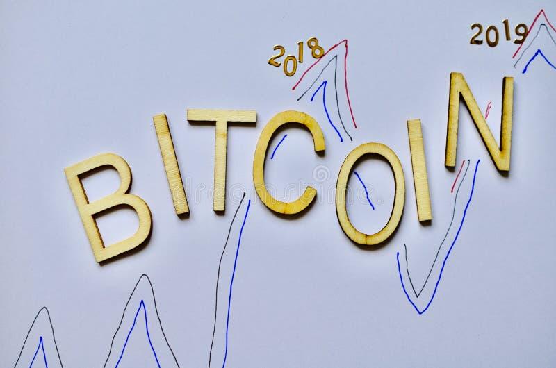 Mesurez les pièces de monnaie 2018 de devise de bitcoin 2019 blancs de fond image stock