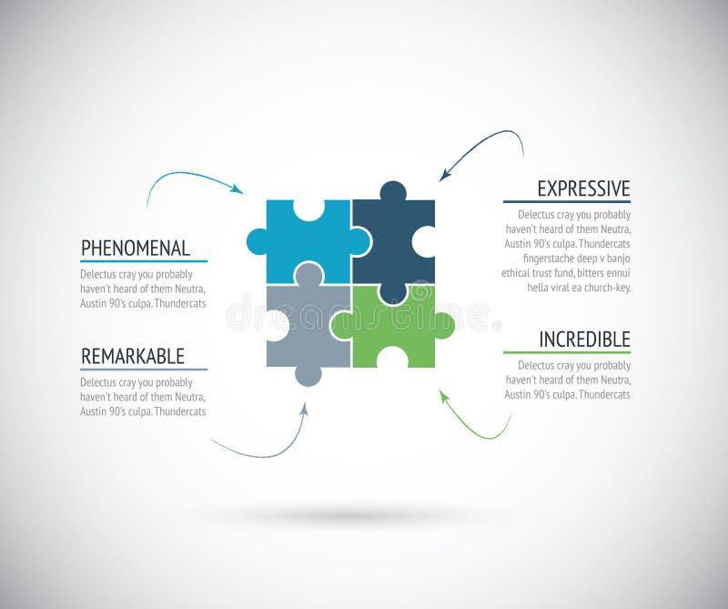 Metáforas del negocio, conexión de cuatro pedazos del rompecabezas stock de ilustración