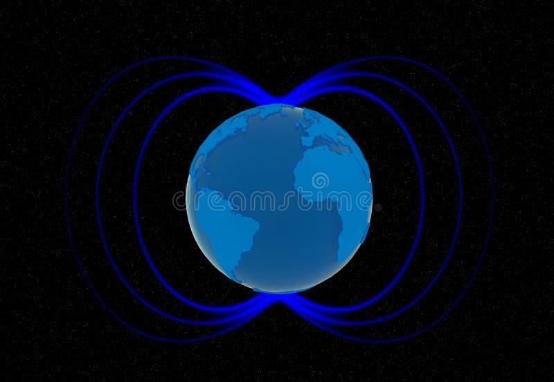 Met à la terre le champ magnétique illustration libre de droits