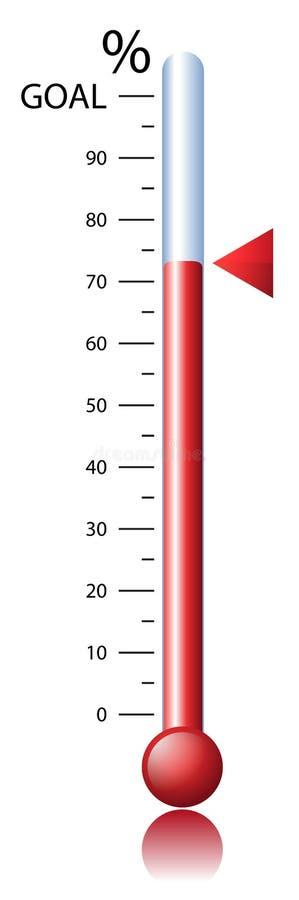 Meta del termómetro ilustración del vector