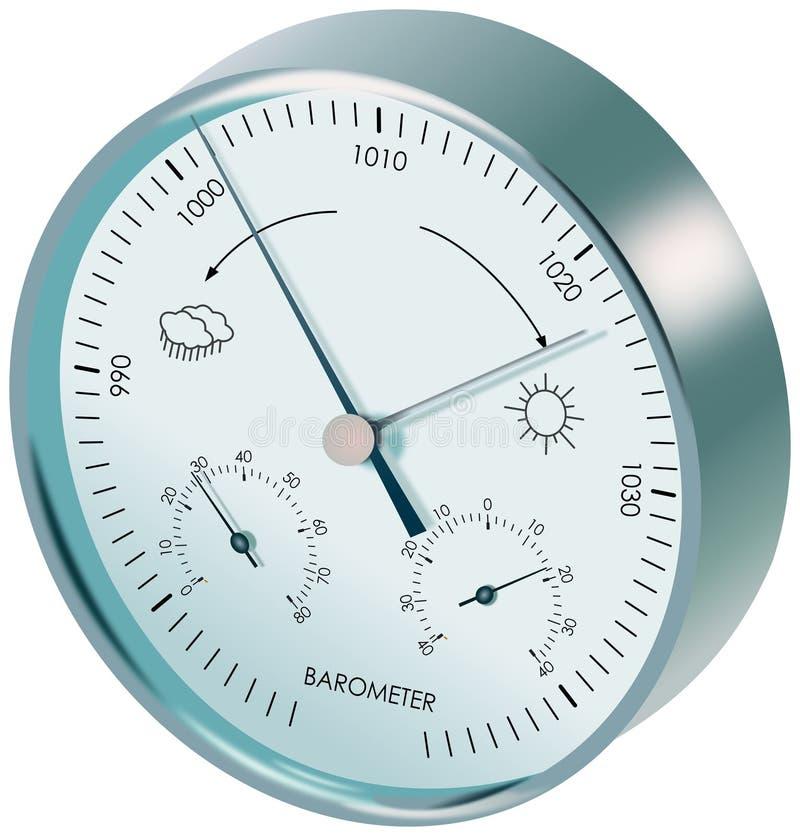 Metaal analoge barometer stock illustratie