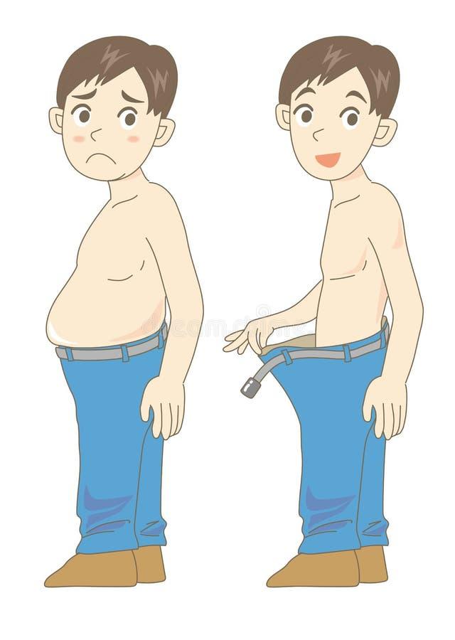 Metaboliczny syndrom przed i po młodością ilustracja wektor