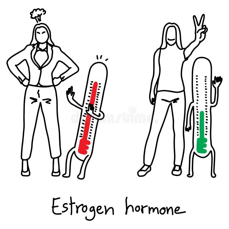 Metaforöstrogenhormonet påverkar lynnegungorna av kvinnavectoen vektor illustrationer