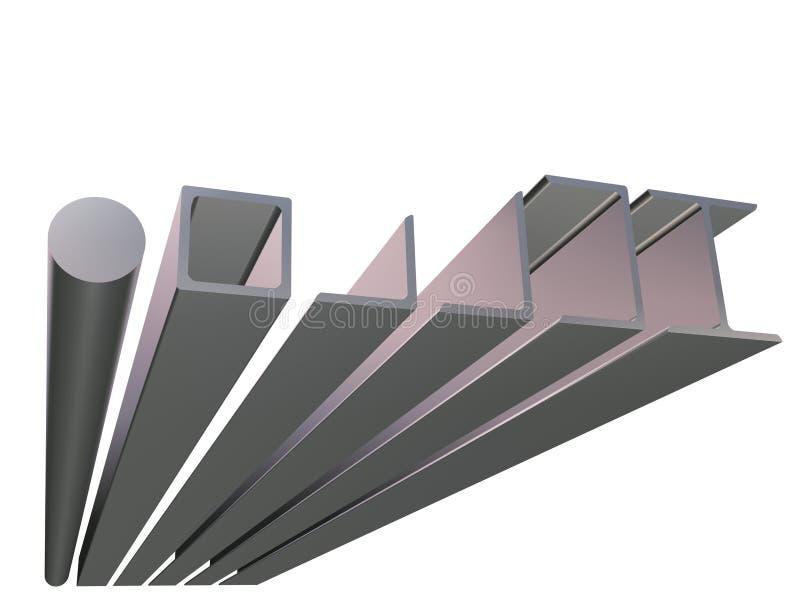 Metal-ruede la visión inferior libre illustration