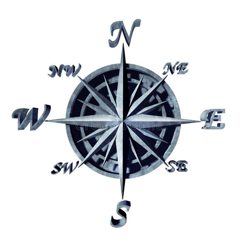 metall för symbol för green för huvuddelmittkompass stock illustrationer
