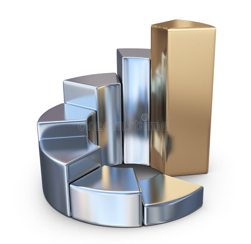 Metalliskt finansdiagram, affärsgraf symbol 3d royaltyfri illustrationer
