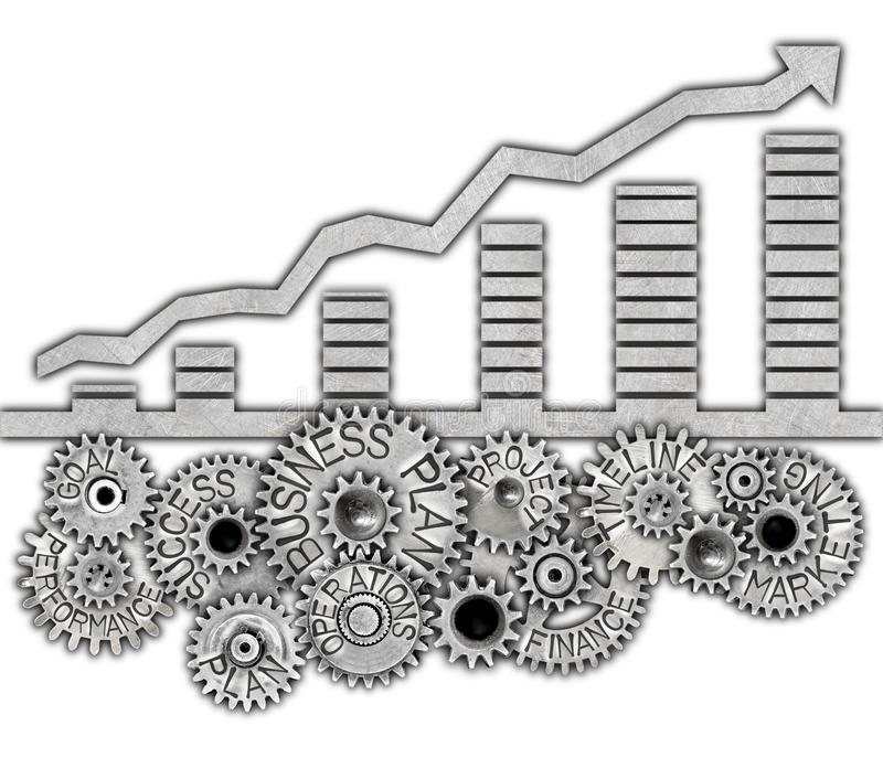 Metallrad-Konzept stock abbildung