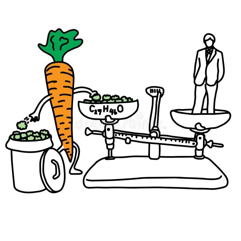 Metaphor benefit of beta-carotene in carrot lower cholesterol v vector illustration