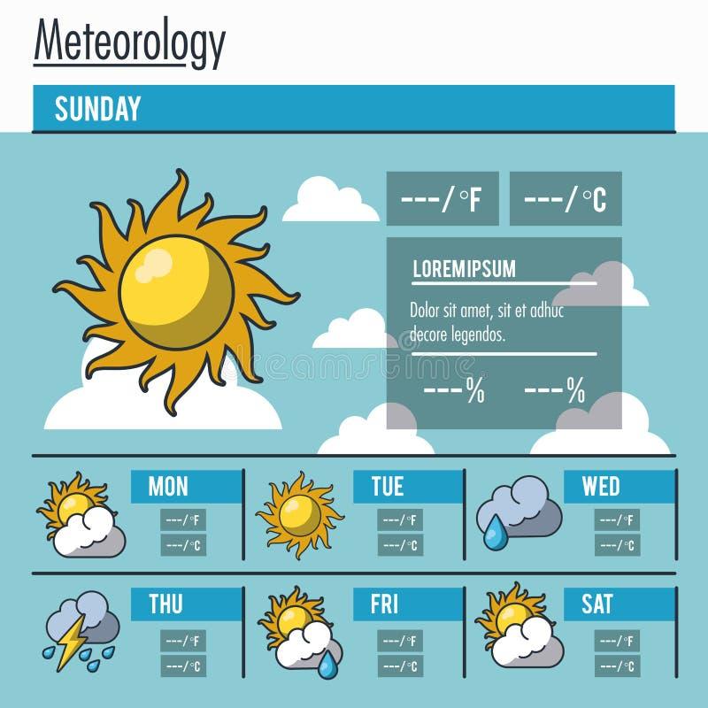 Meteorologia infographic raport royalty ilustracja