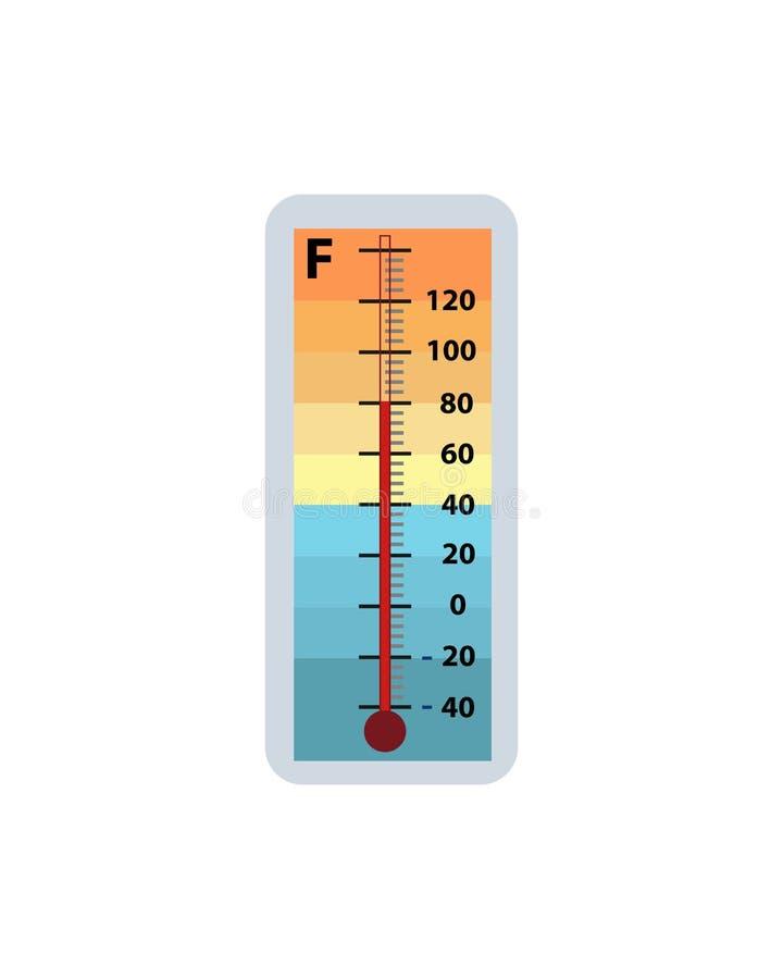 Meteorologia termometr odizolowywający na białym tle Termometr pokazuje lotniczą temperaturę w Fahrenheit ilustracja wektor