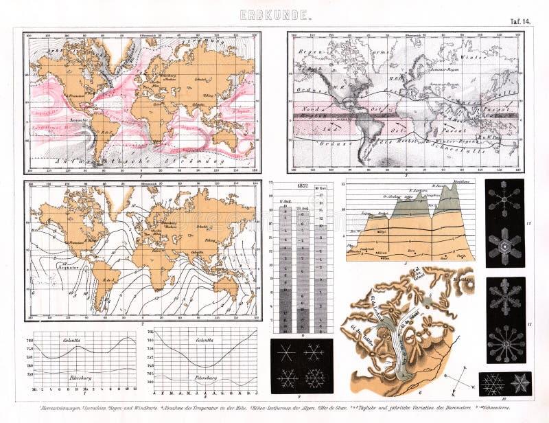 1874 Meteorologicznych map klimat strefy, oceanów prądy i inny, ilustracja wektor