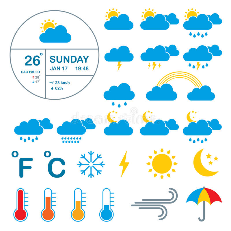 Meteorologii, pogody i klimatu ikony, royalty ilustracja