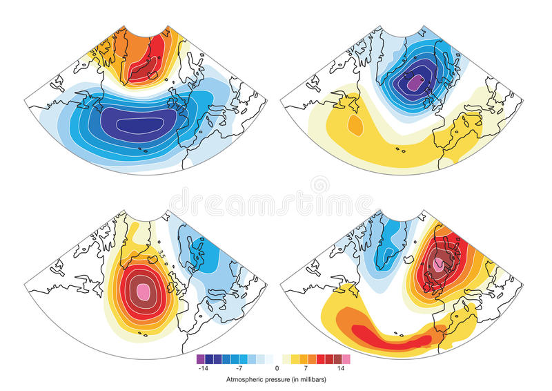 Meteorologische Messen-Grafiken vektor abbildung