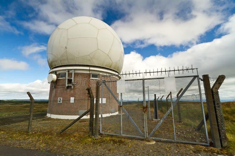 Meteorology station
