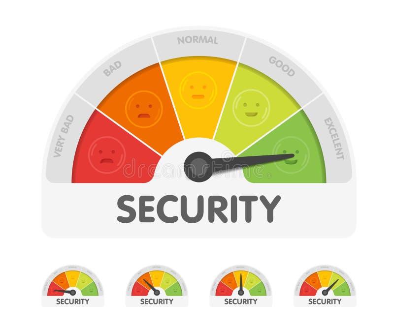 Meter för säkerhetsrisk med olika sinnesrörelser För indikatorvektor för mäta mått illustration Svart pil, i färgat stock illustrationer