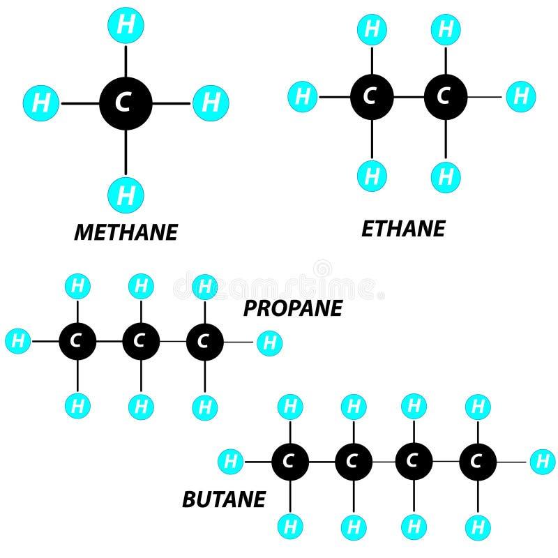 Methane Ethane Propane Butane Molecule On White Background