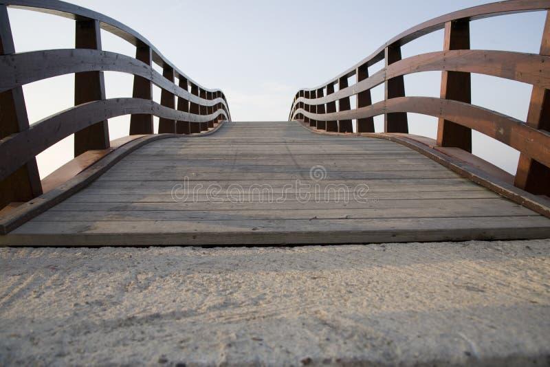 Methode zum Himmel lizenzfreie stockfotografie