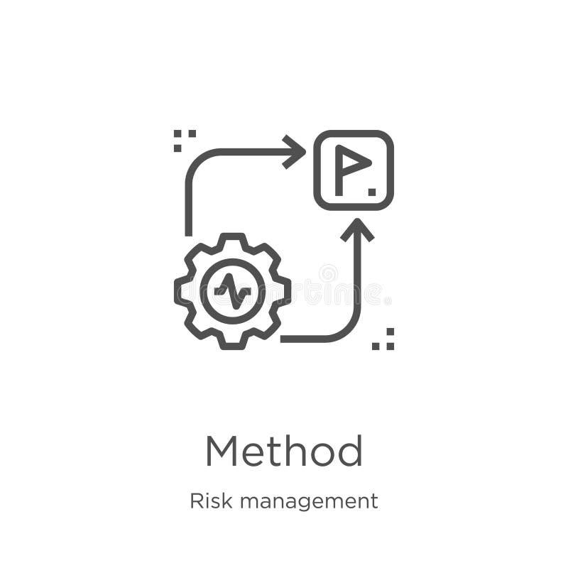 Methodenikonenvektor von der Risikomanagementsammlung Dünne Linie Methodenentwurfsikonen-Vektorillustration Entwurf, dünne Linie  lizenzfreie abbildung