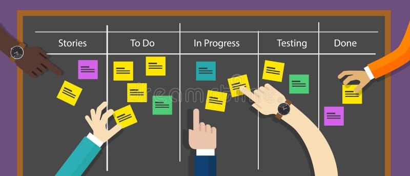 Methodologie-Softwareentwicklung des Gedrängebrettes bewegliche stock abbildung
