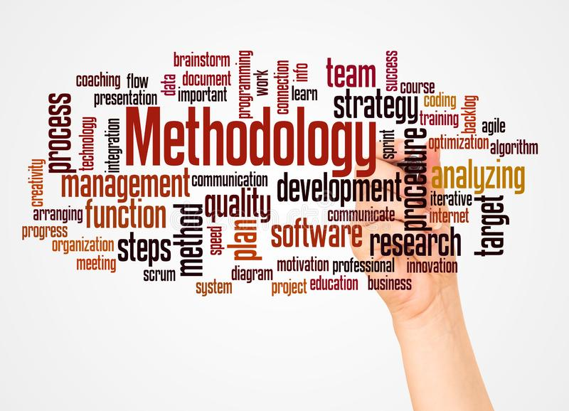 Methodology word cloud and hand with marker concept. On white background royalty free stock photos