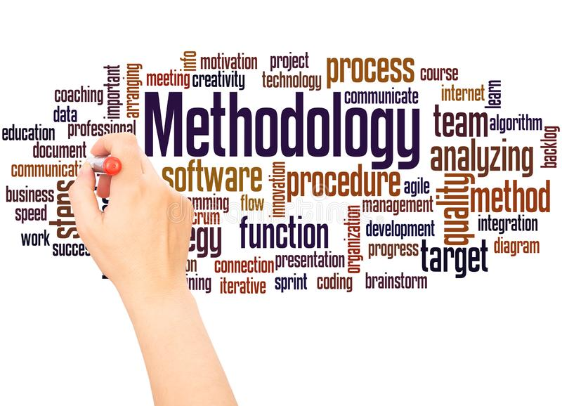 Methodology word cloud hand writing concept. On white background royalty free stock photography