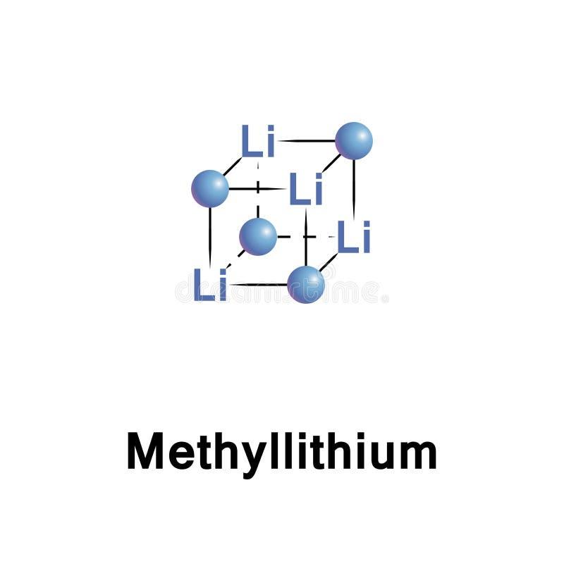 Methyllithium jest prostym organolithium royalty ilustracja