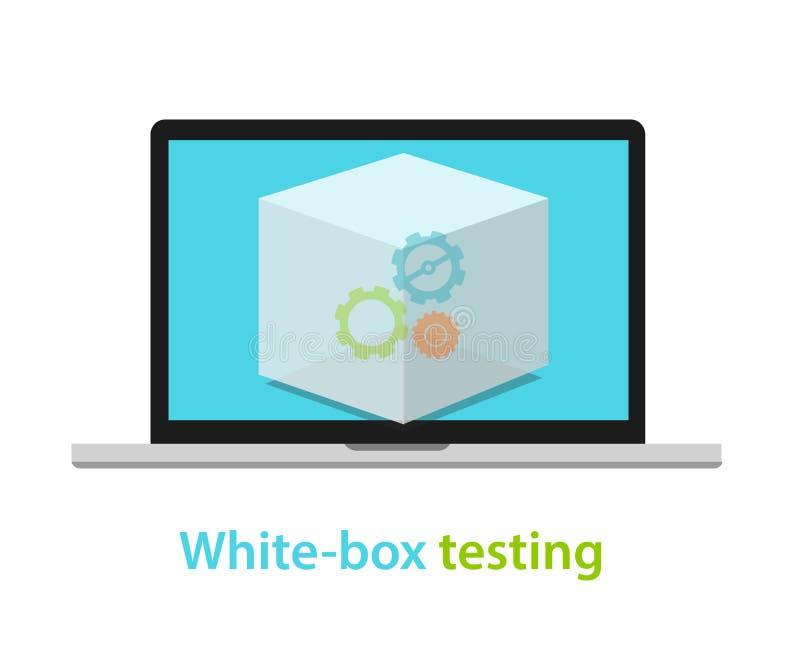Metodología del proceso de desarrollo de la aplicación de software de la prueba de caja blanca ilustración del vector