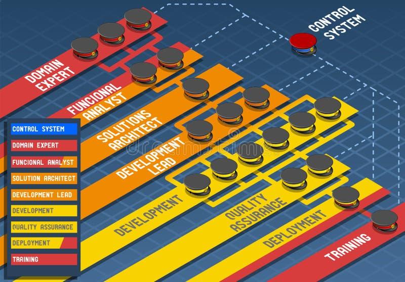 Metodologia do scrum da programação de software de Infographic ilustração stock