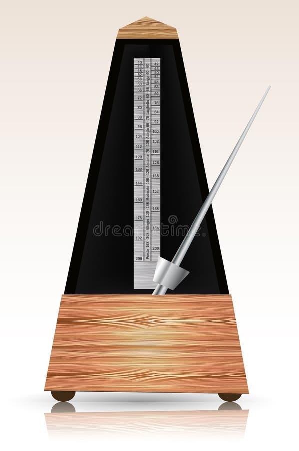 Download Metrónomo ilustración del vector. Ilustración de clásico - 41920420