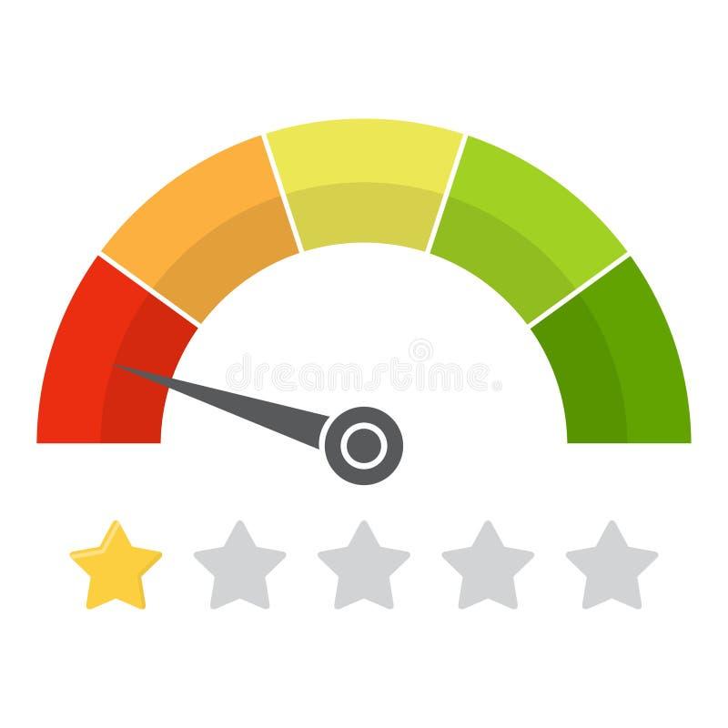 Metro de la satisfacción del cliente con el grado de la estrella Ilustración del vector stock de ilustración