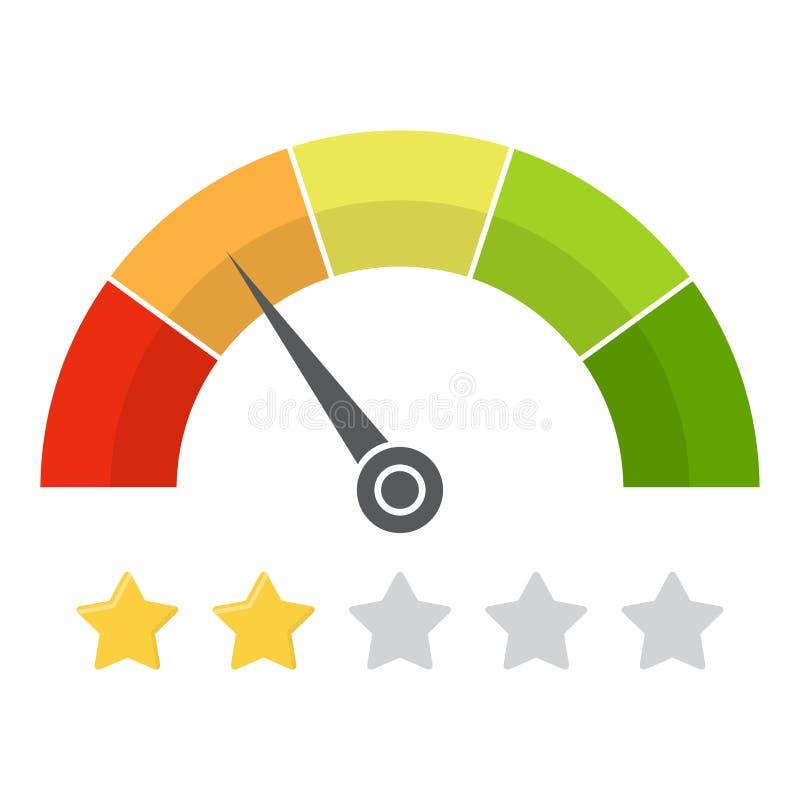 Metro de la satisfacción del cliente con el grado de la estrella Ilustración del vector libre illustration