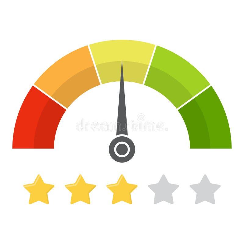 Metro de la satisfacción del cliente con el grado de la estrella Ilustración del vector ilustración del vector