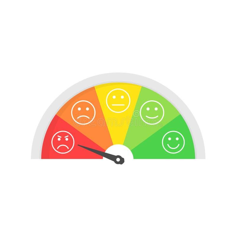 Metro de la satisfacción del cliente del grado Diversas emociones Elemento gráfico del concepto abstracto del tacómetro, velocíme libre illustration
