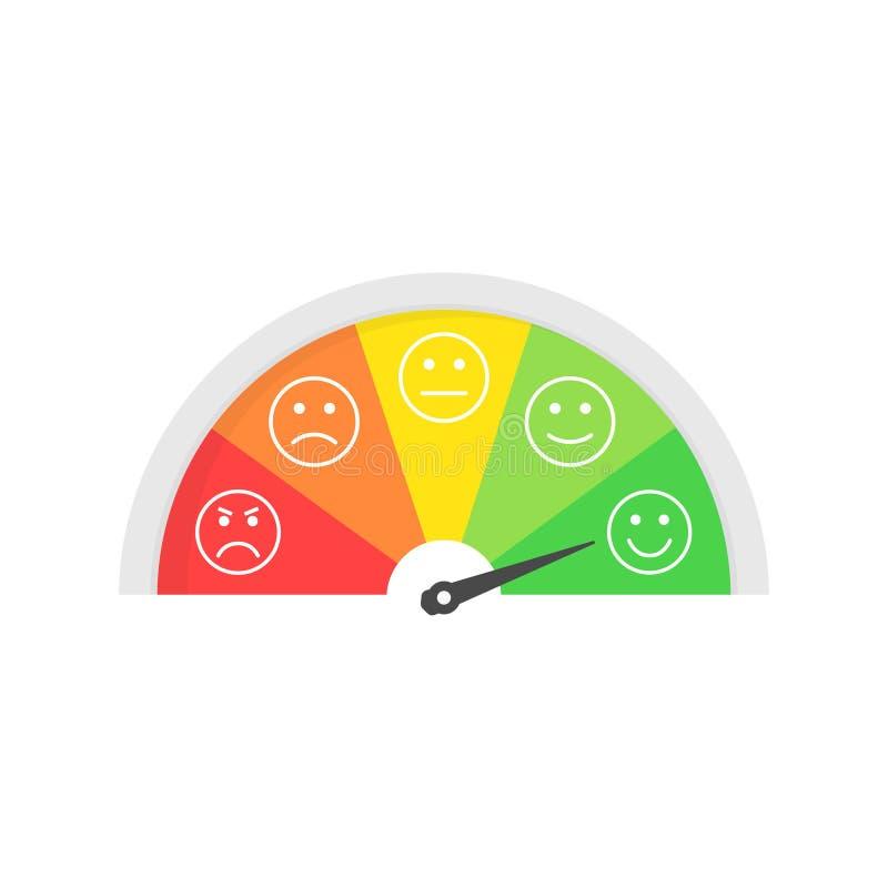 Metro de la satisfacción del cliente del grado Diversas emociones Elemento gráfico del concepto abstracto del tacómetro, velocíme ilustración del vector
