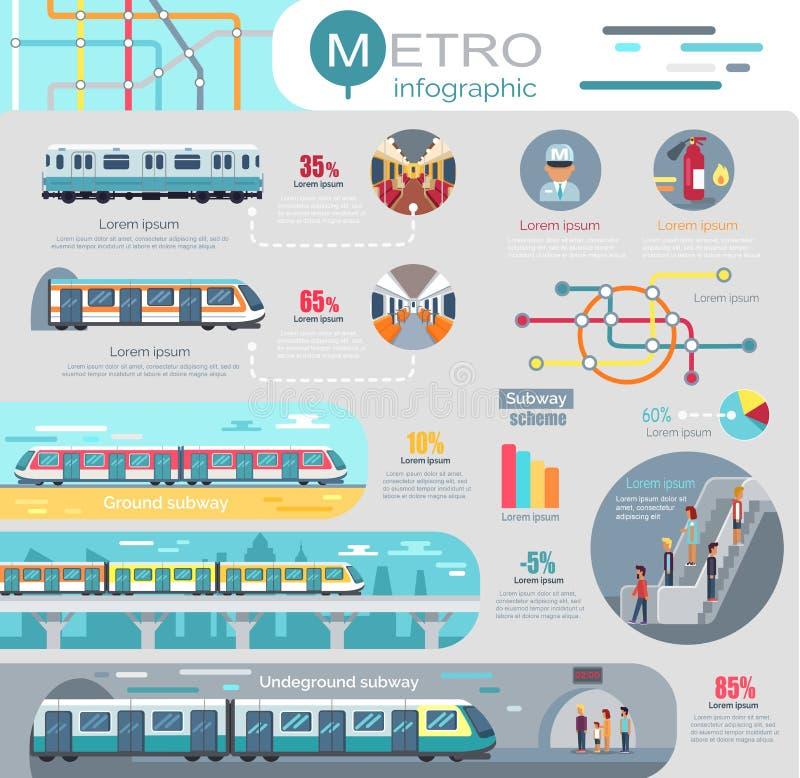 Metro Infographic con estadísticas y esquemas