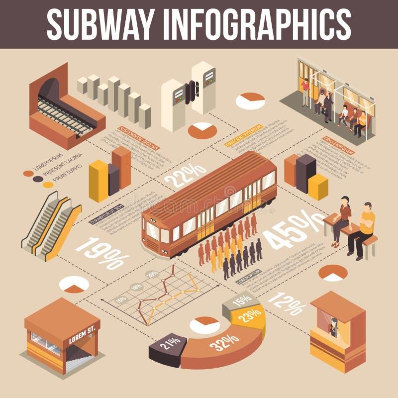 Metro Isometric Infographics ilustracji