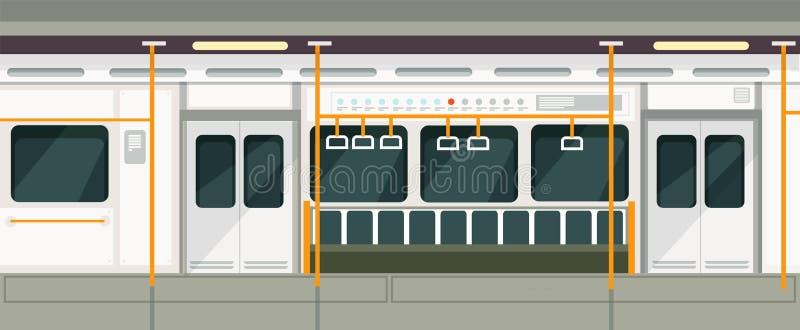 Metro vazio dentro da vista Interior do vetor do transporte do metro ilustração do vetor