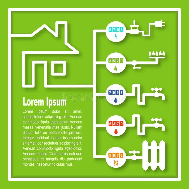 Metros para uso general: electricidad, gas, agua fría, agua caliente, calentando ilustración del vector