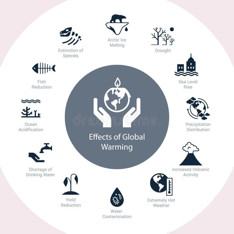 Metta delle icone di vettore sul tema di riscaldamento globale del nostro pianeta complessivamente illustrazione di stock