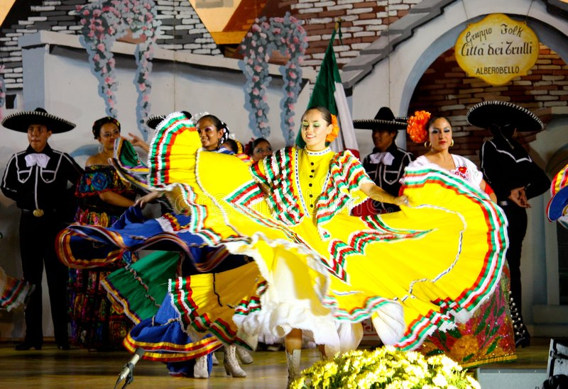 Download Mexican Dancers editorial stock image. Image of festival - 6998499