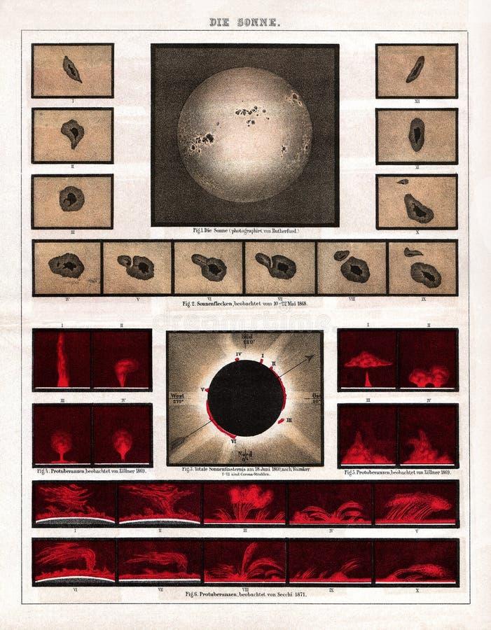 Meyer Antique Astronomy Print 1875 del eclipse solar total del 18 de junio de 1860 foto de archivo libre de regalías