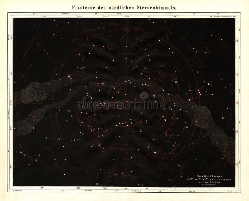 Meyer Antique Astronomy Star Map 1875 do céu norte imagens de stock