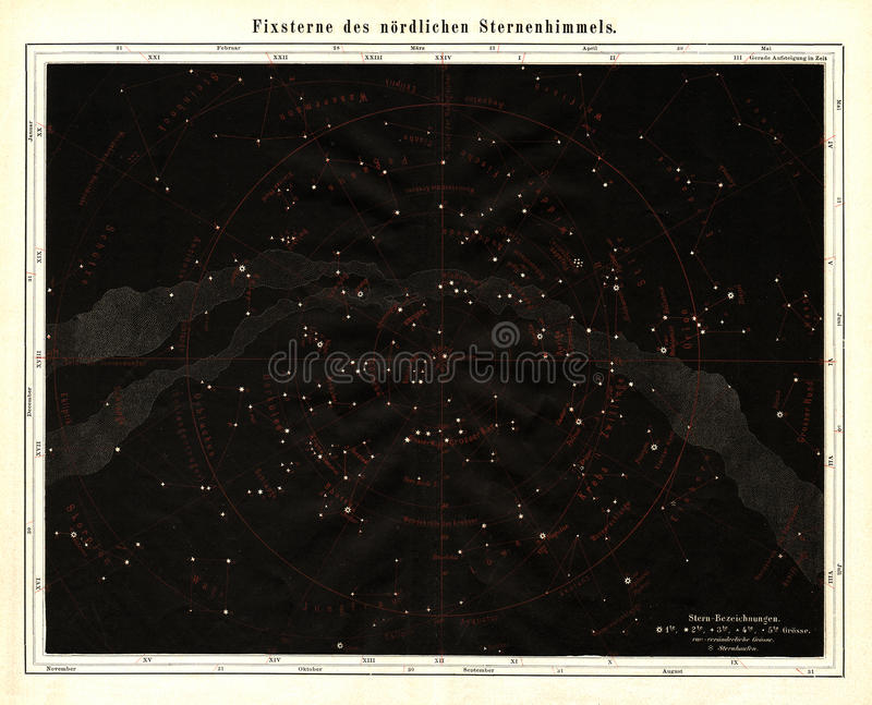 1875 Meyer Antique Astronomy Star Map of the North sky. 1875 Meyer Astronomy Star Map of the North Sky showing the stars, milky way, constellations and galaxies royalty free illustration
