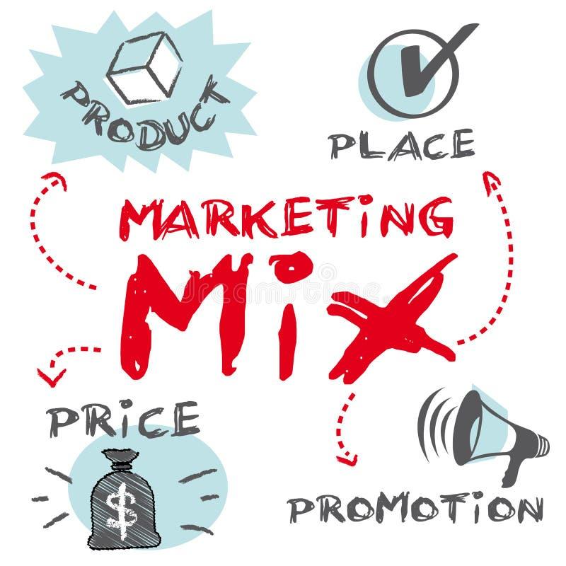 Mezcla de comercialización, precio de la promoción del lugar del producto stock de ilustración