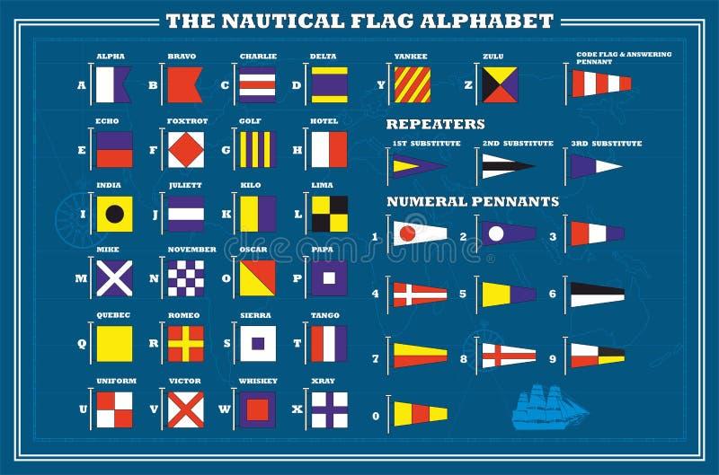 Międzynarodowe morskie sygnałowe flaga - denny abecadło ilustracji