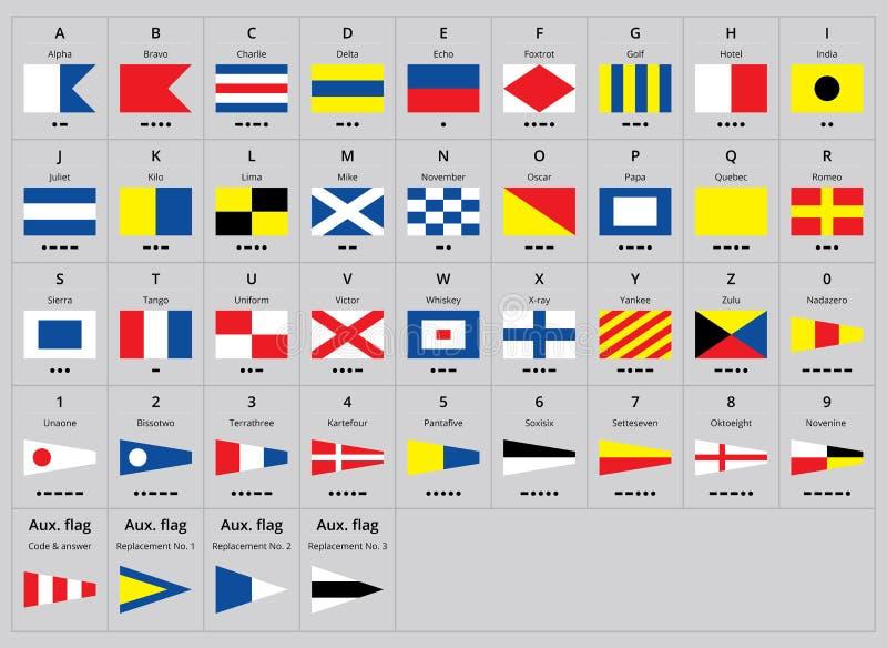 Międzynarodowe morskie sygnałowe nautyczne flaga, Morse abecadło ilustracja wektor