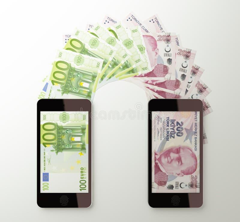 Międzynarodowy mobilny przelew pieniędzy, euro Turecki lir ilustracji