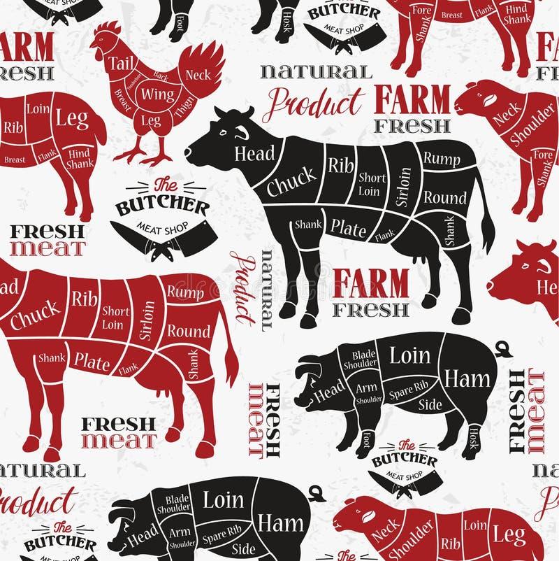 Mięs cięcia Diagramy dla masarka sklepu Zwierzęca sylwetka również zwrócić corel ilustracji wektora bezszwowy wzoru royalty ilustracja