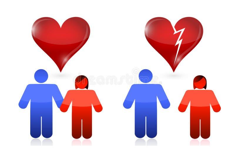 Miłość versus rozwodowy pojęcie. ilustracyjny projekt ilustracja wektor